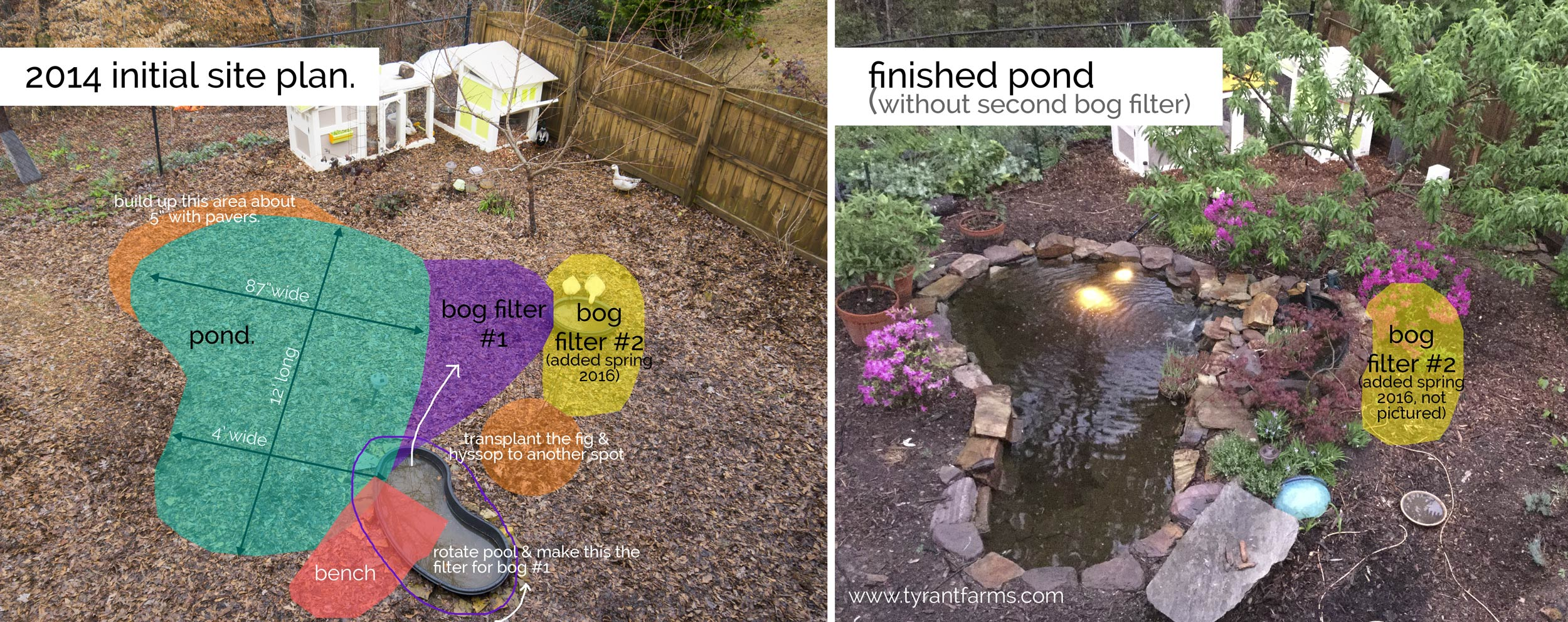 How to build a backyard pond with a diy biofilter tyrant for Cheap garden ponds